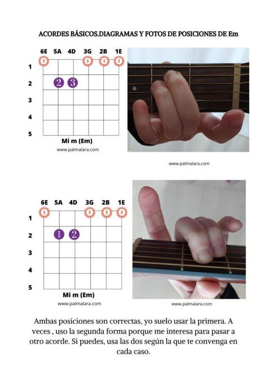 como poner los dedos en la guitarra COMO COLOCAR LOS ACORDES DE GUITARRA