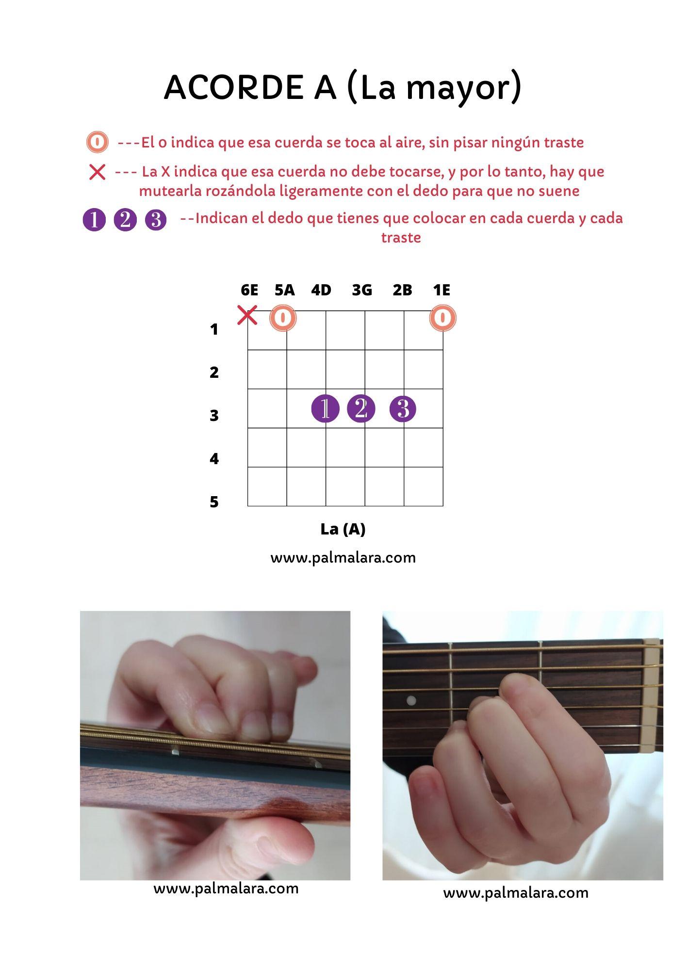 video tutorial acorde A (La mayor) en guitarra