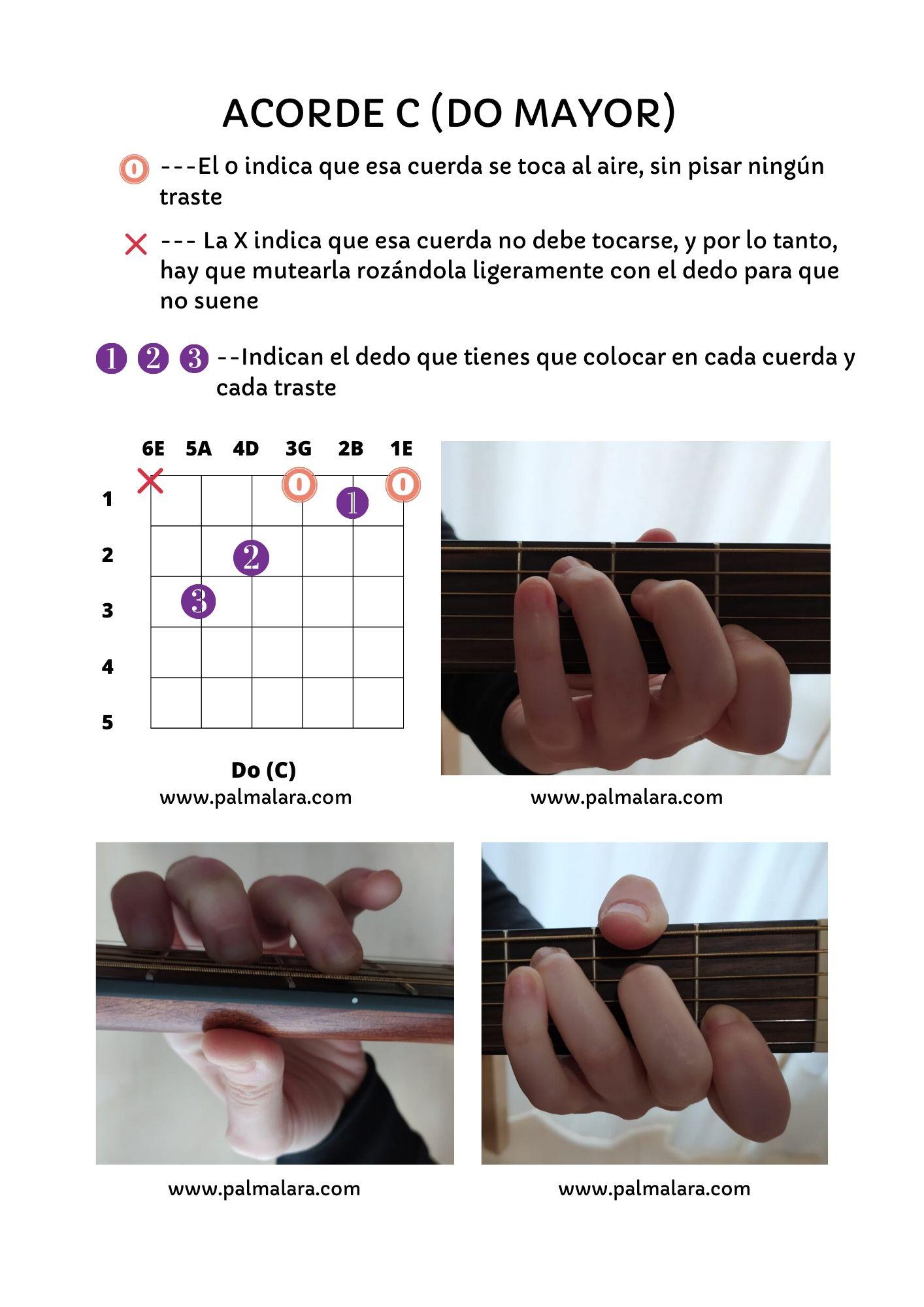ACORDES PRINCIPIANTES GUITARRA DO MAYOR