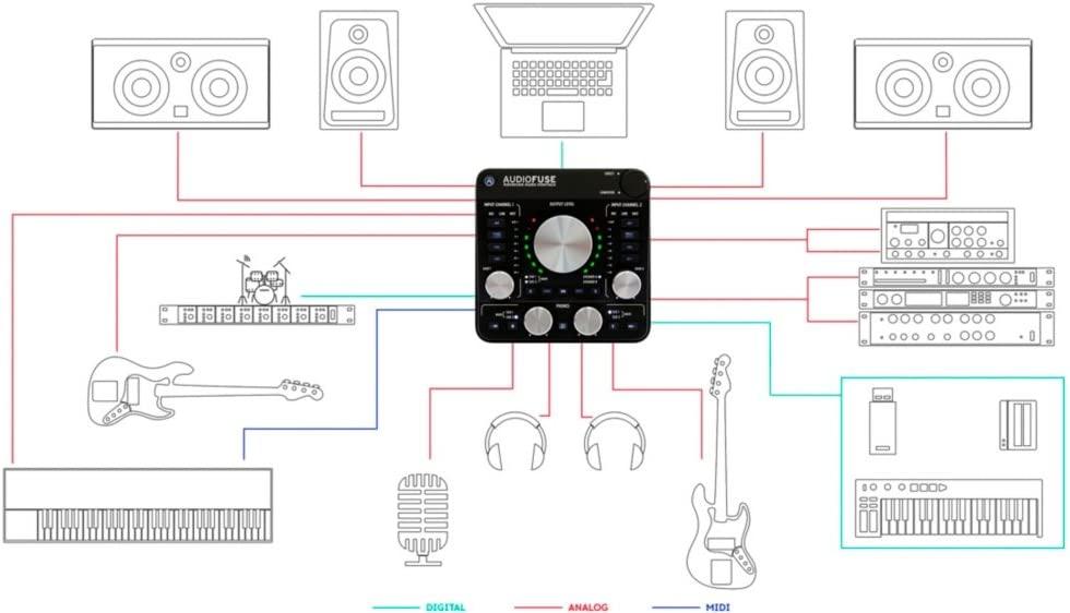 que tarjeta de sonido me compro que interfaz de audio es la mejor cuanto vale una tarjeta de sonido