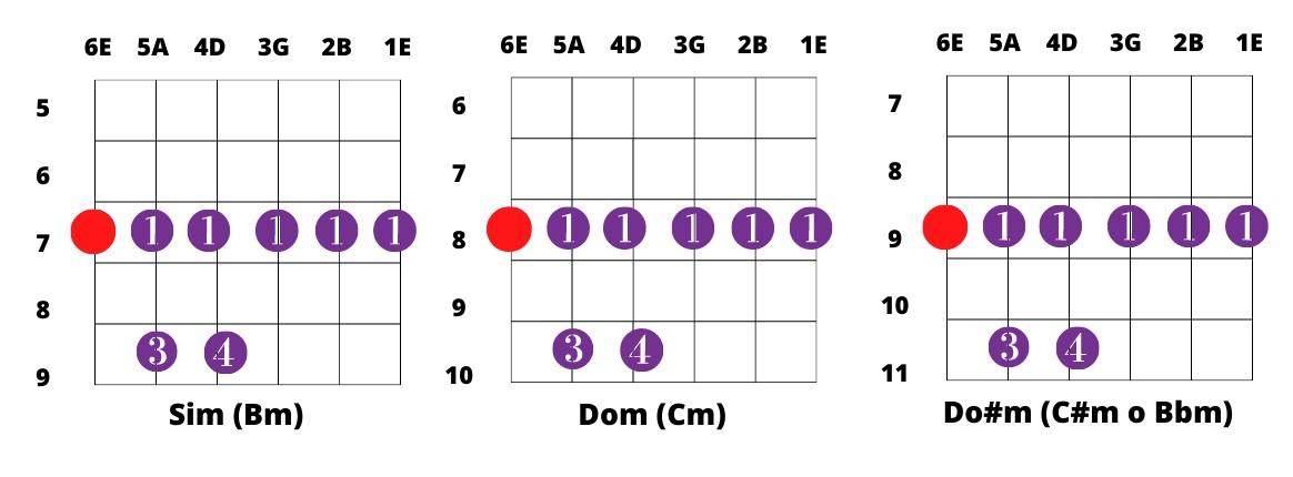 acordes menores con cejilla en sexta cuerda