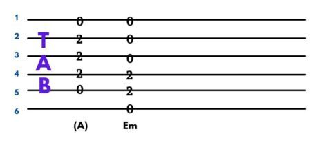 acordes de guitarra tablatura como leer acordes con tablatura de guitarra para que sirve una tablatura de guitarra