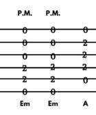 TABLATURA DE GUITARRA CON PALM MUTE PM MUTEADO COMO REPRESENTAR EL PALM MUTE EN UNA TABLATURA DE GUITARRA COMO APRENDER A LEER UNA TABLATURA DE GUITARRA FACILMENTE