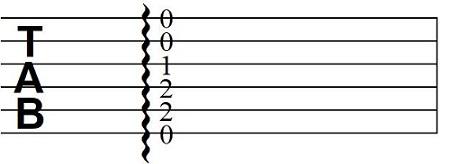 como leer tablatura rasgueo guitarra como se representa el rasgueado en tablatura como leer tabs de guitarra electrica acustica flamenca
