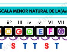 patron escala la menor natural Am A minor scale pattern